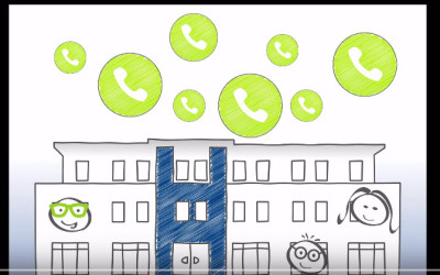 Optimieren Sie Ihr Anrufmanagement mit infra-struktur